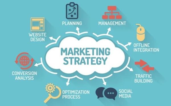 marketing strategy - Halal OEM Manufacturer